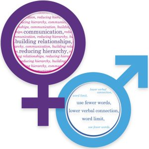 gender differences in the workplace